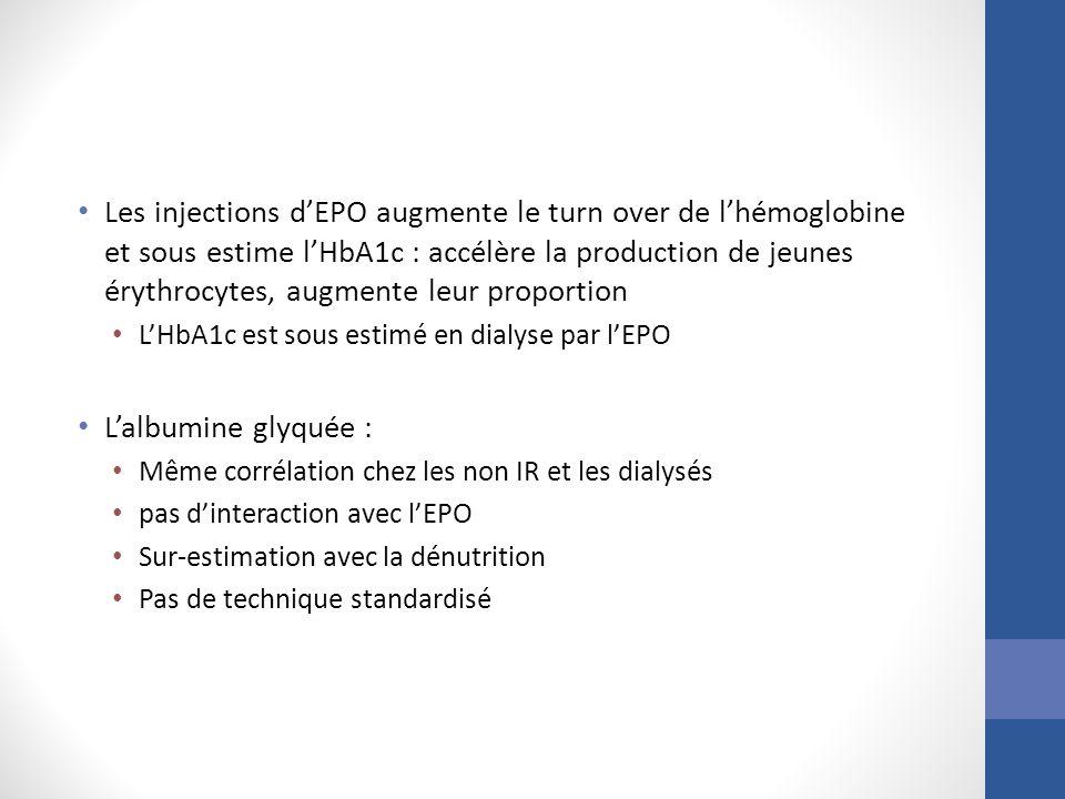 Les injections d'EPO augmente le turn over de l'hémoglobine et sous estime l'HbA1c : accélère la production de jeunes érythrocytes, augmente leur proportion