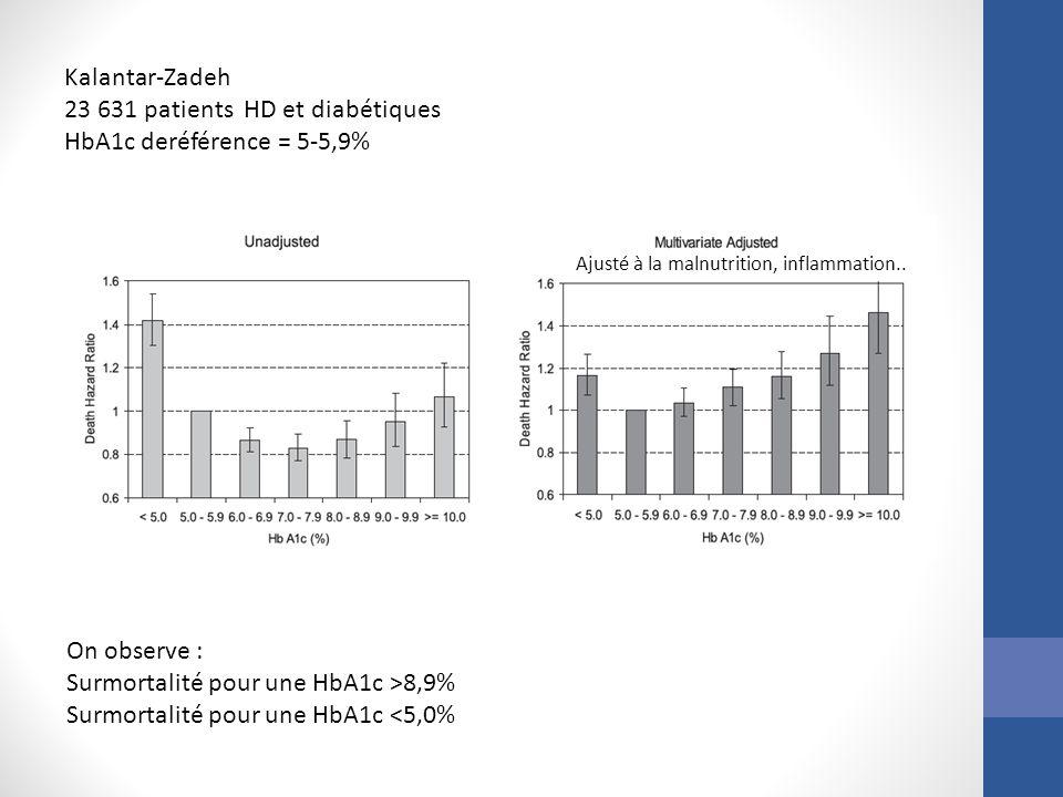 23 631 patients HD et diabétiques HbA1c deréférence = 5-5,9%