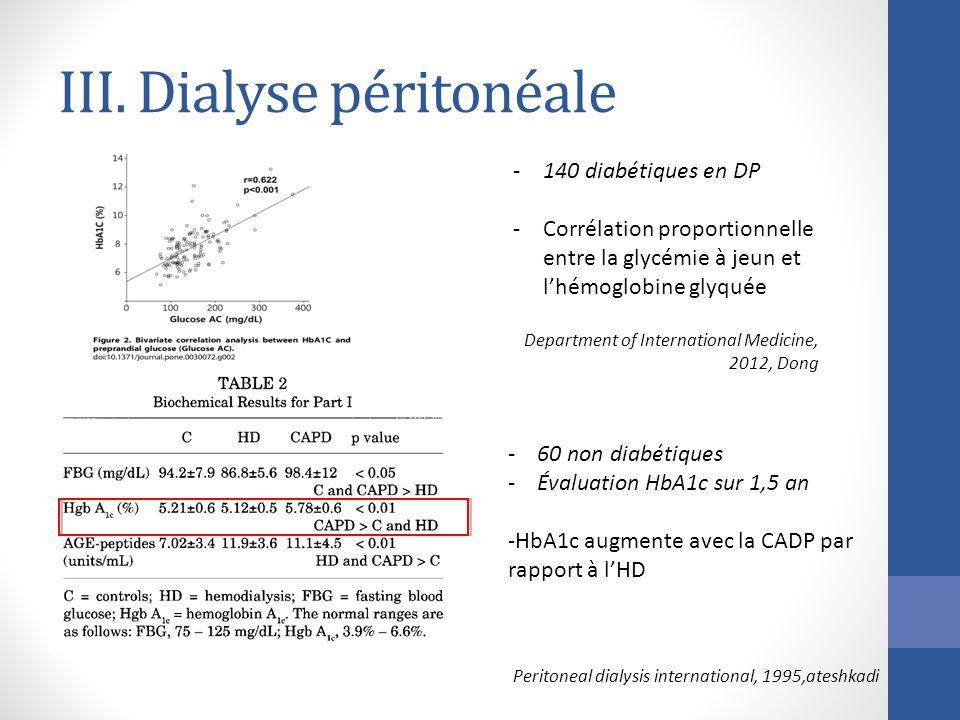 III. Dialyse péritonéale