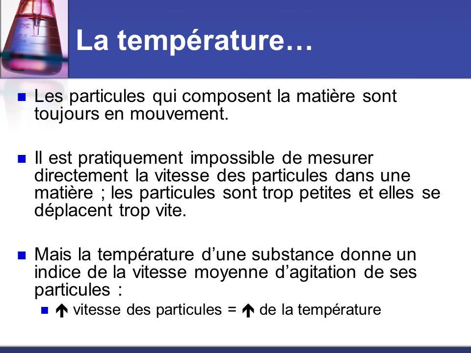 La température… Les particules qui composent la matière sont toujours en mouvement.