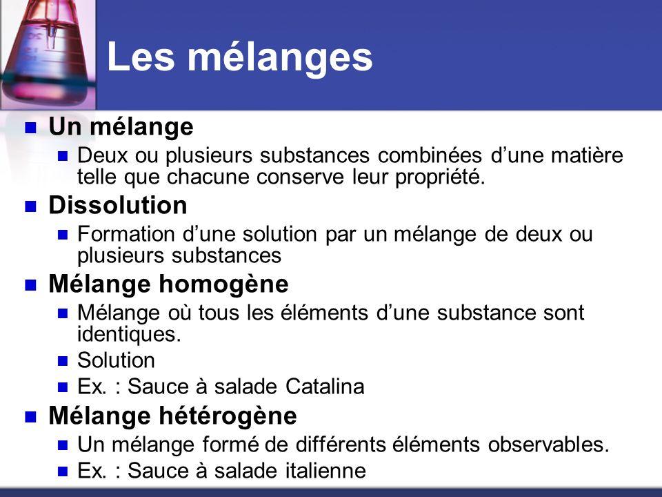 Les mélanges Un mélange Dissolution Mélange homogène