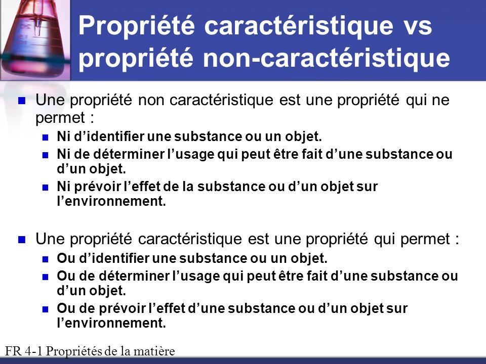 Propriété caractéristique vs propriété non-caractéristique