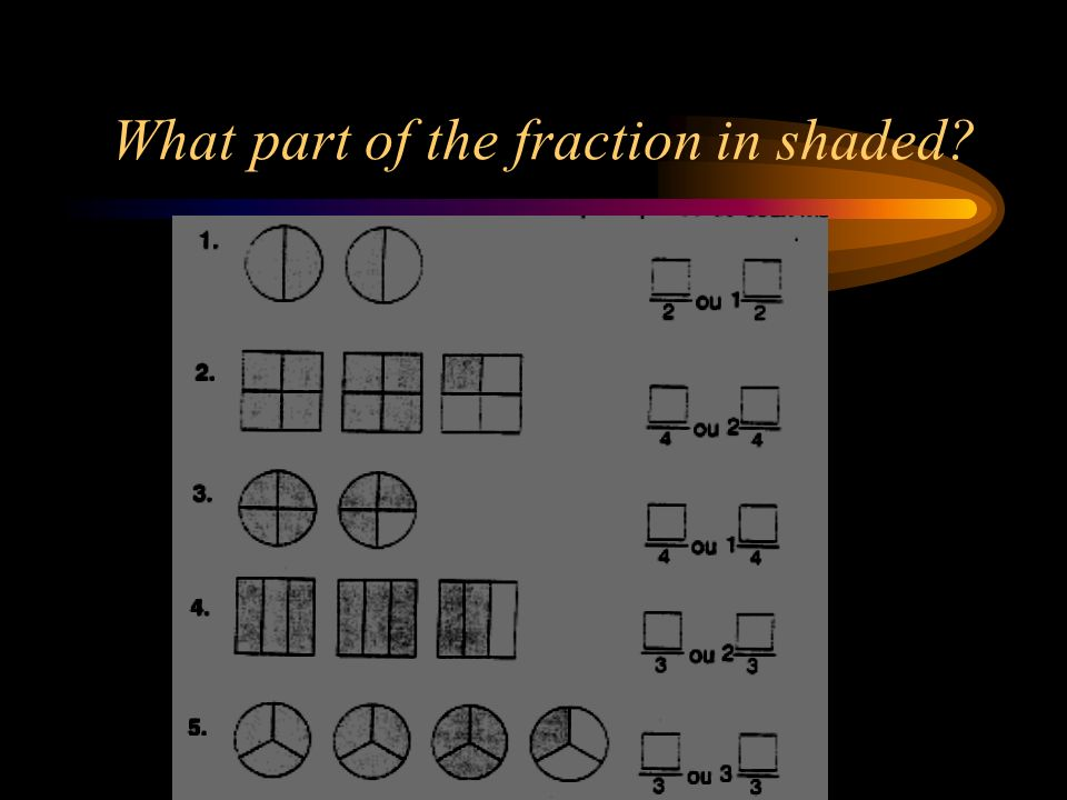 What part of the fraction in shaded