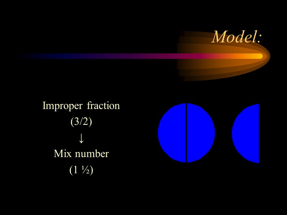 Model: Improper fraction (3/2) ↓ Mix number (1 ½)
