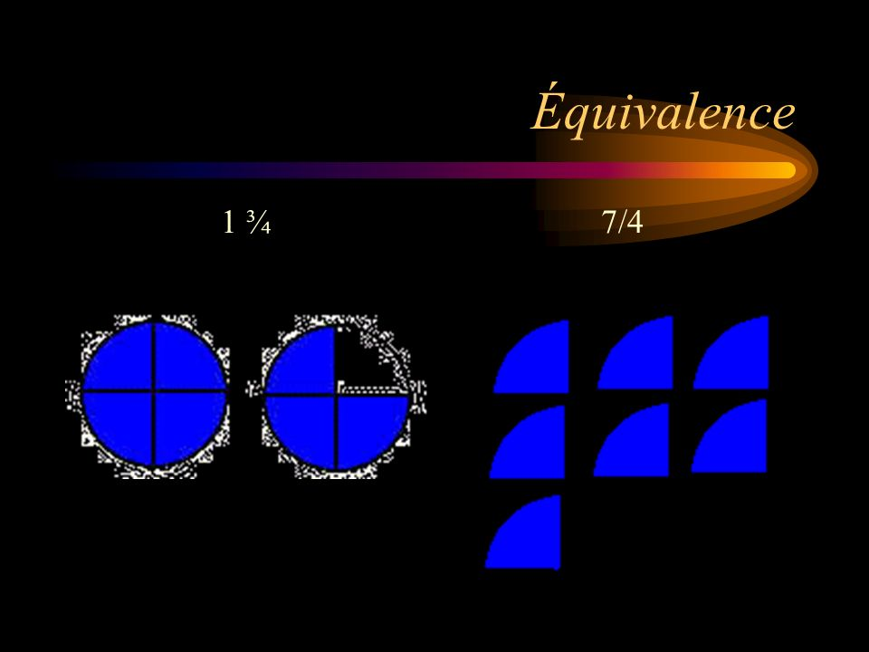 Équivalence 1 ¾ 7/4