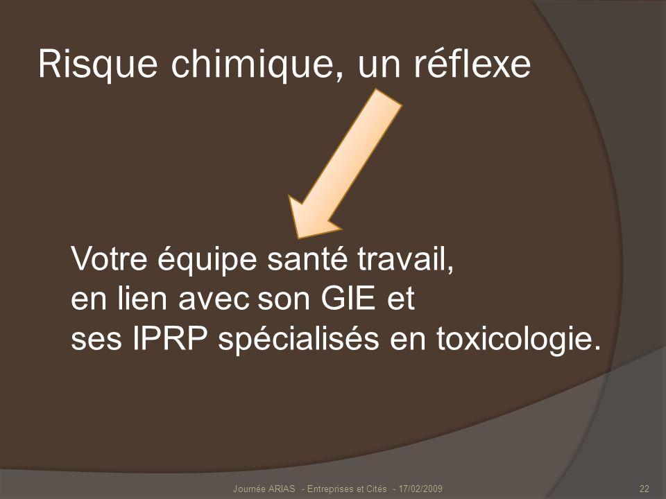 Risque chimique, un réflexe