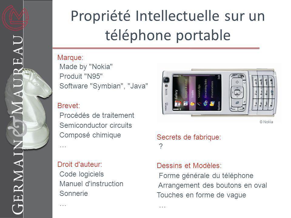 Propriété Intellectuelle sur un téléphone portable