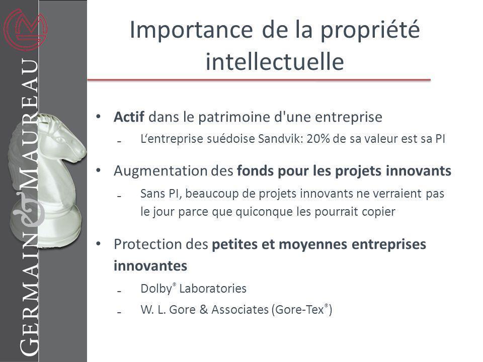 Importance de la propriété intellectuelle
