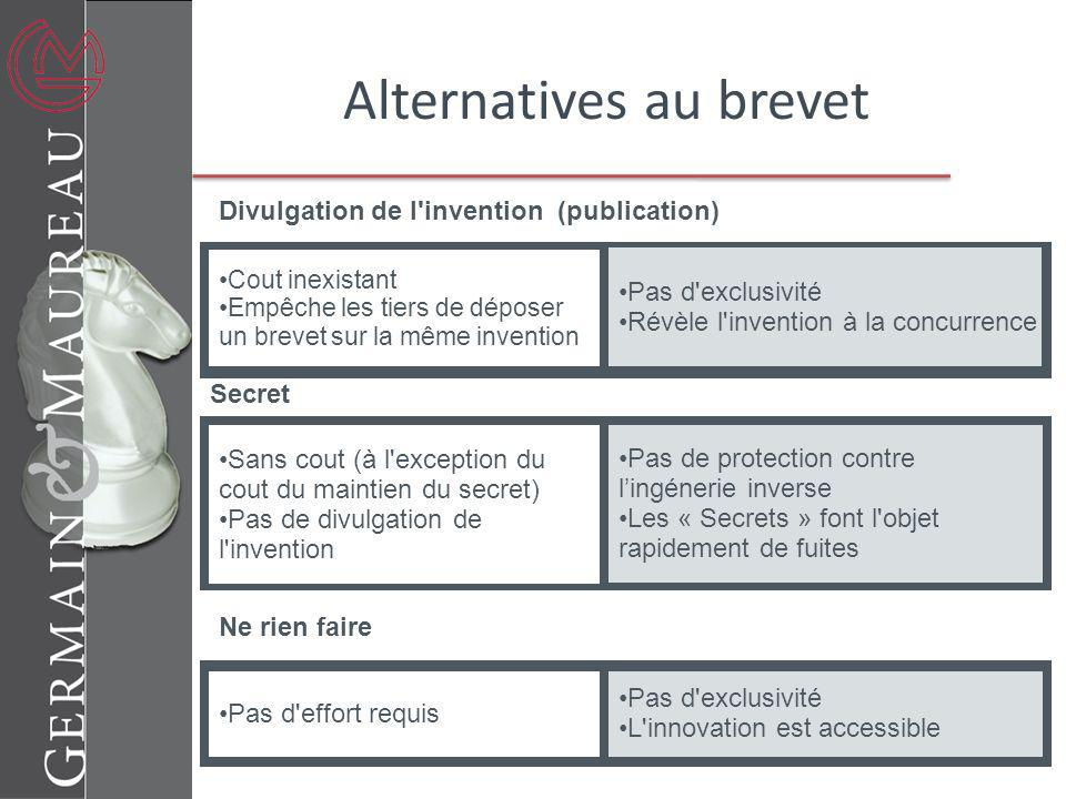 Alternatives au brevet
