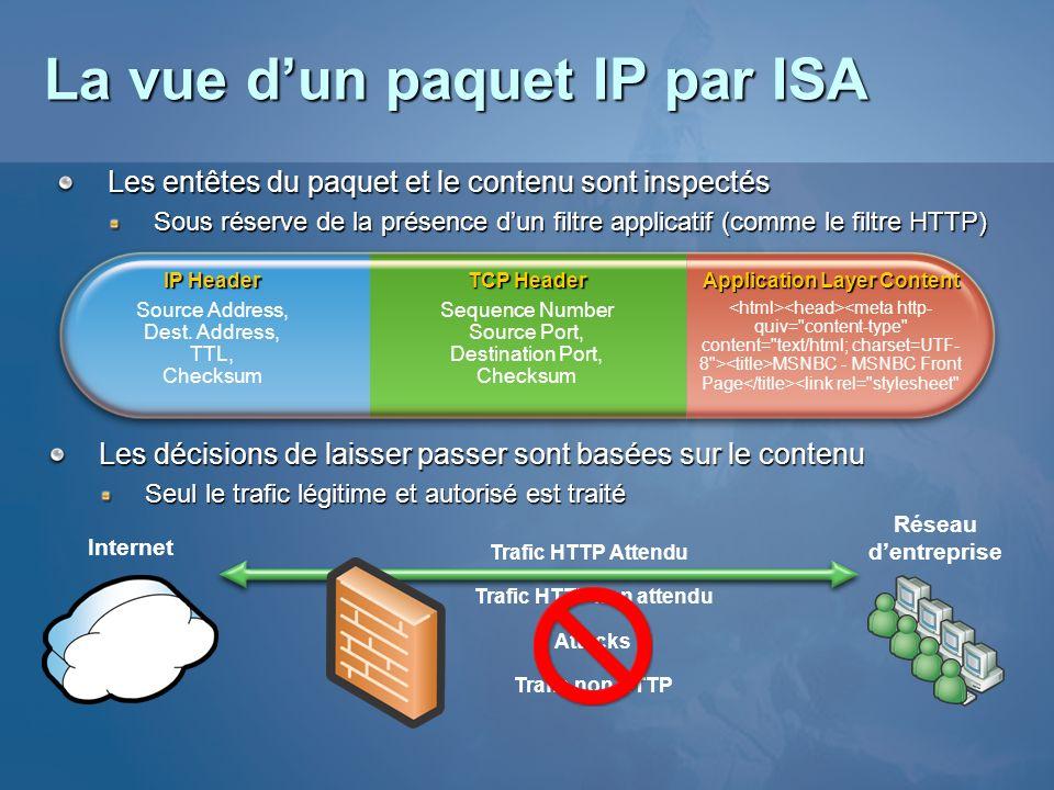 La vue d'un paquet IP par ISA