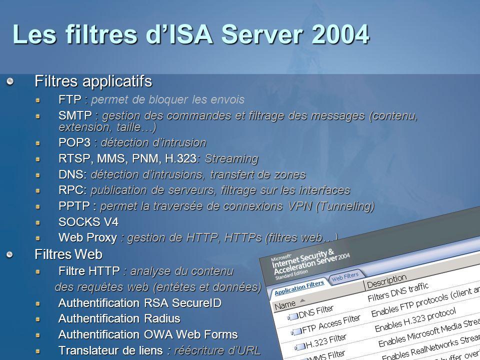 Les filtres d'ISA Server 2004