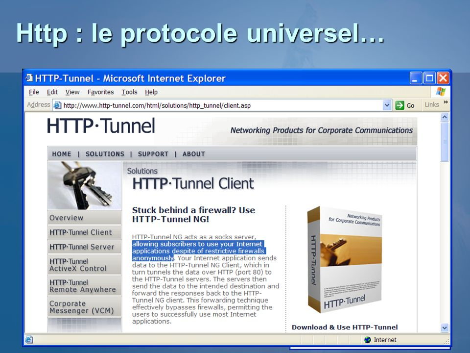 Http : le protocole universel…