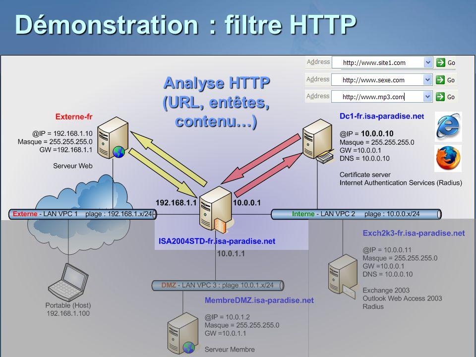 Démonstration : filtre HTTP