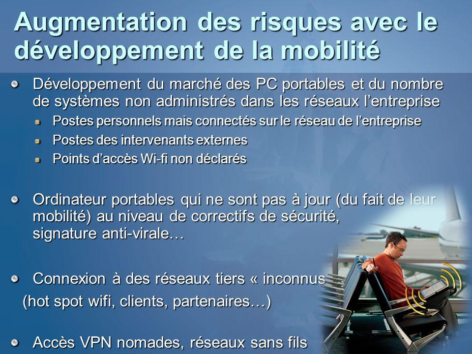 Augmentation des risques avec le développement de la mobilité