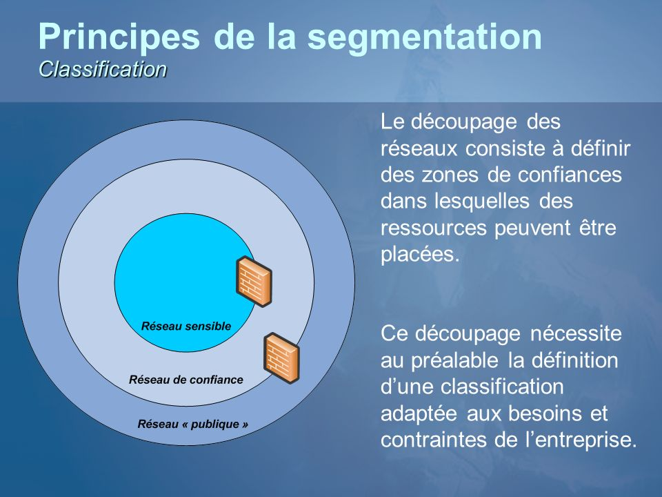 Principes de la segmentation Classification
