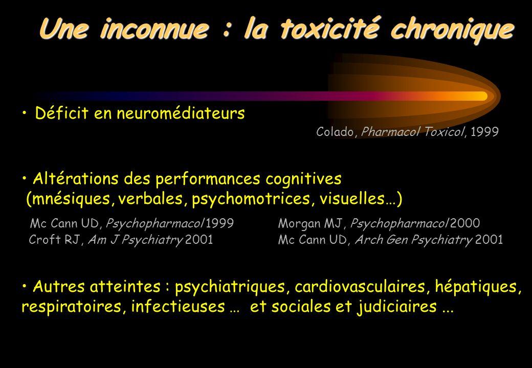 Une inconnue : la toxicité chronique