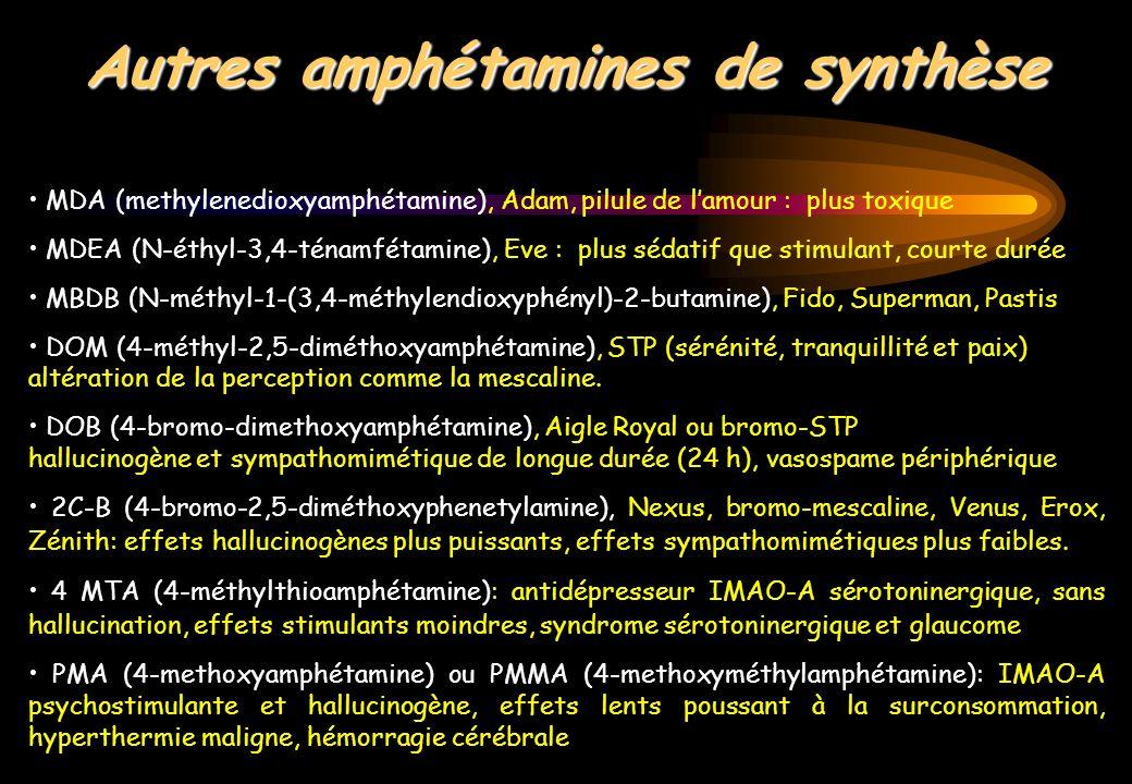 Autres amphétamines de synthèse