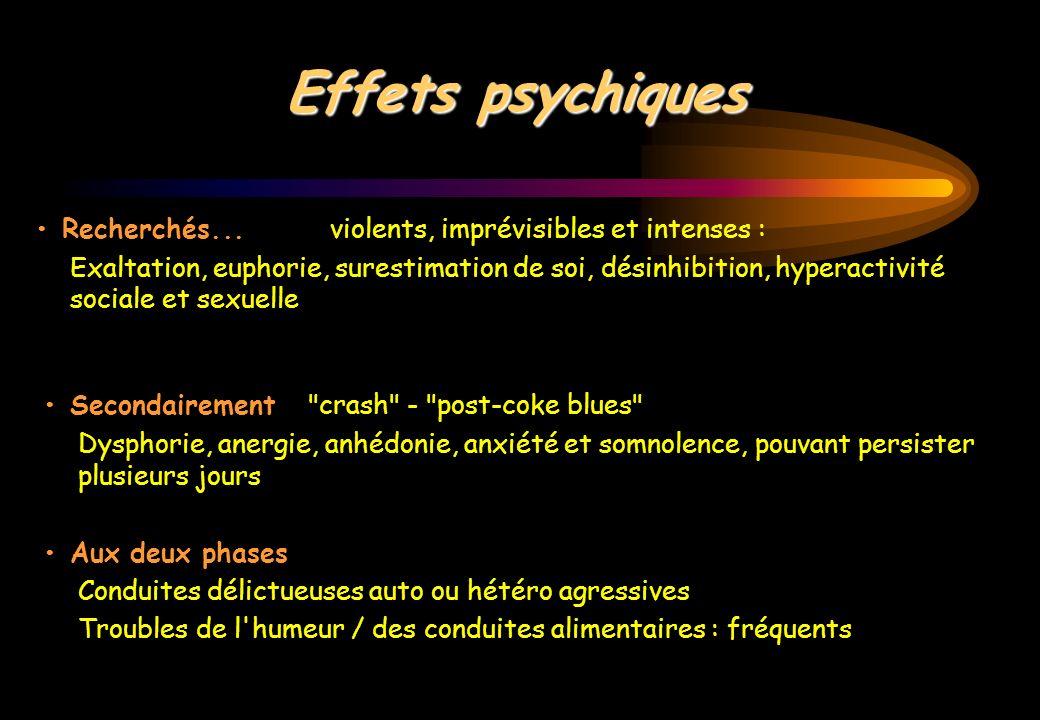 Effets psychiques• Recherchés... violents, imprévisibles et intenses :