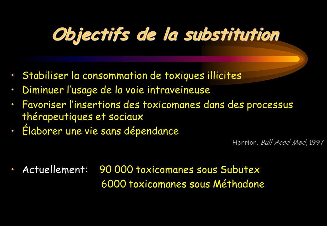 Objectifs de la substitution