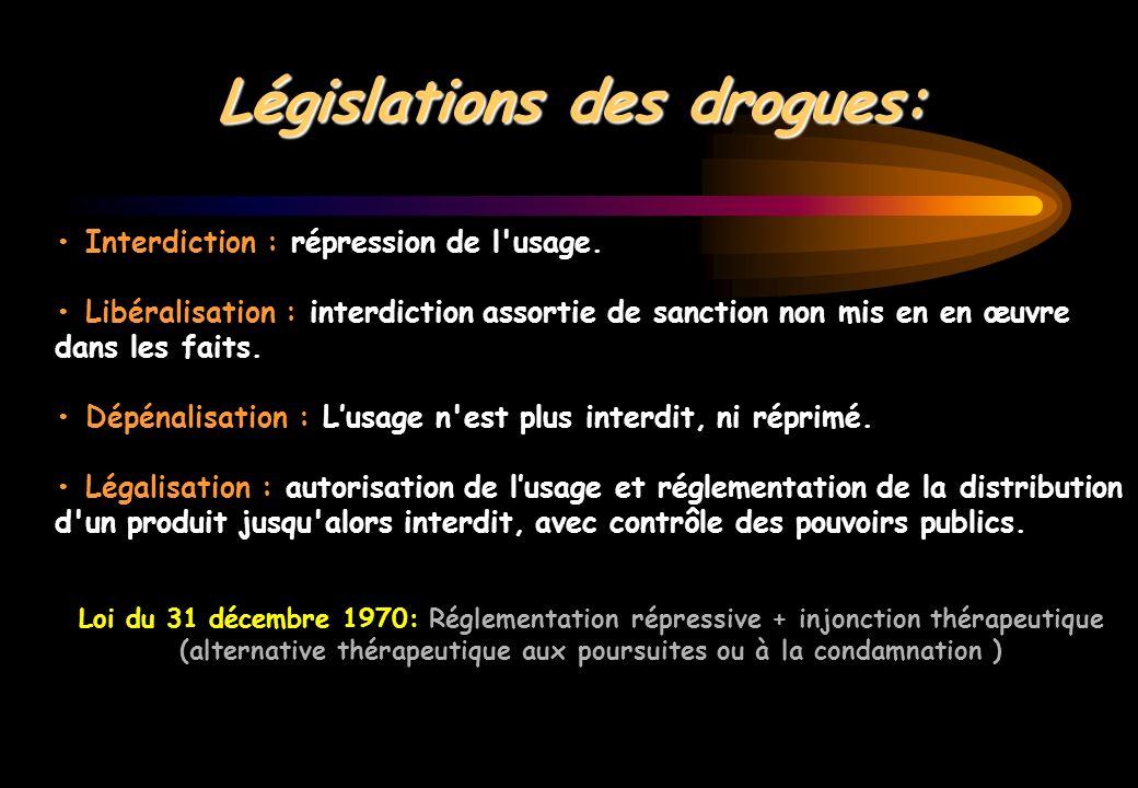 Législations des drogues:
