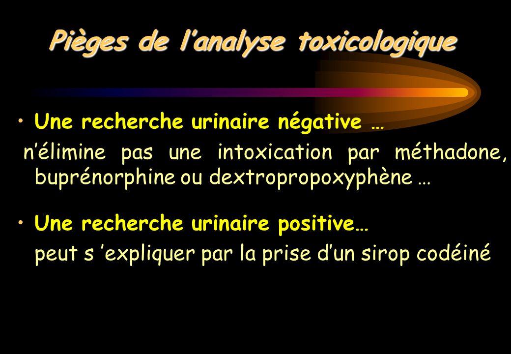 Pièges de l'analyse toxicologique