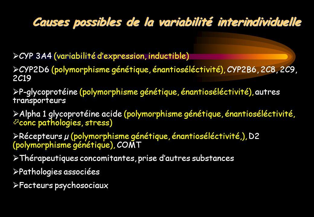Causes possibles de la variabilité interindividuelle
