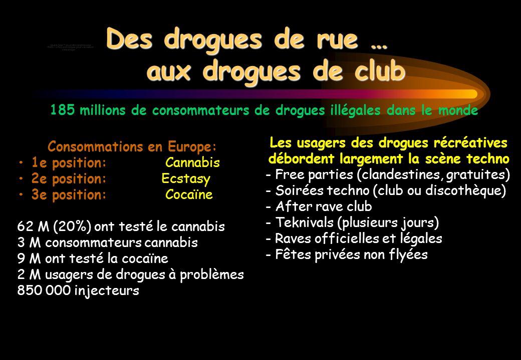 Des drogues de rue … aux drogues de club