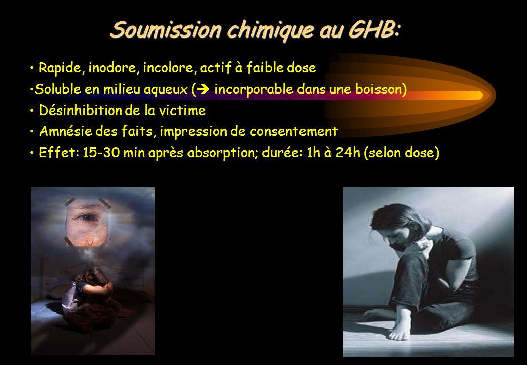 Soumission chimique au GHB: