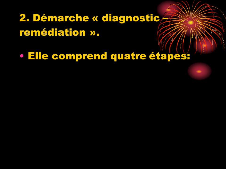 2. Démarche « diagnostic – remédiation ».