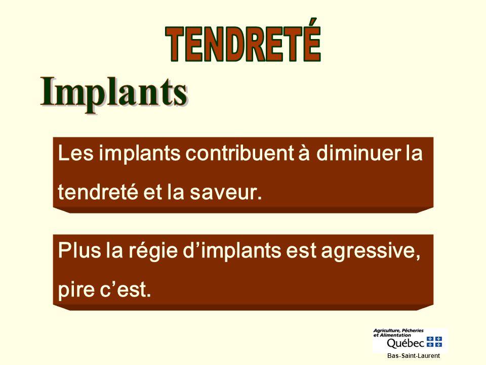 TENDRETÉ Les implants contribuent à diminuer la tendreté et la saveur.