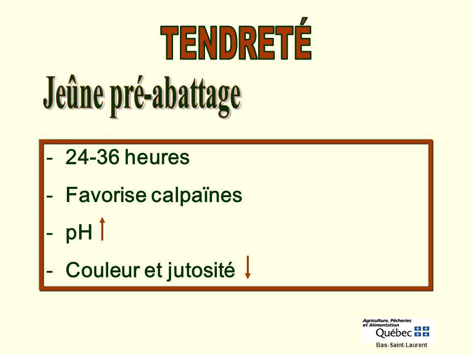 TENDRETÉ 24-36 heures Favorise calpaïnes pH Couleur et jutosité