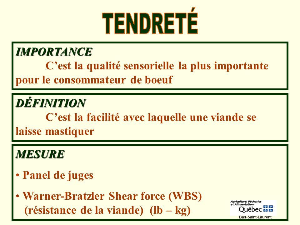 TENDRETÉ IMPORTANCE C'est la qualité sensorielle la plus importante pour le consommateur de boeuf.