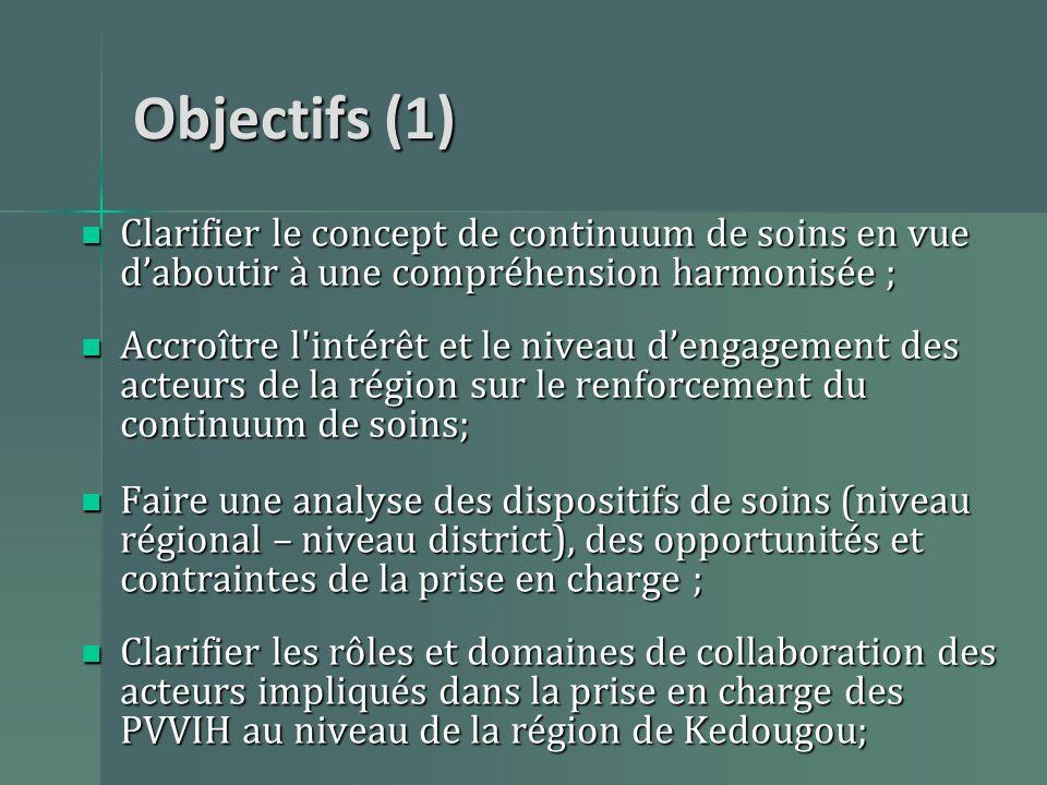 Objectifs (1) Clarifier le concept de continuum de soins en vue d'aboutir à une compréhension harmonisée ;