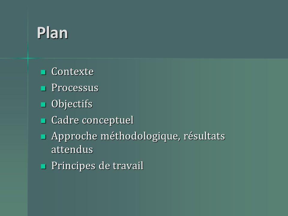 Plan Contexte Processus Objectifs Cadre conceptuel
