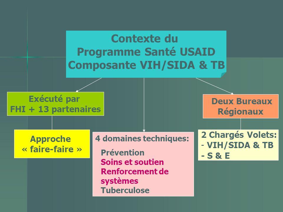Composante VIH/SIDA & TB Deux Bureaux Régionaux