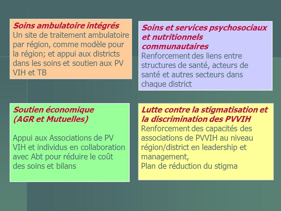 Soins ambulatoire intégrés Un site de traitement ambulatoire par région, comme modèle pour la région; et appui aux districts dans les soins et soutien aux PV VIH et TB