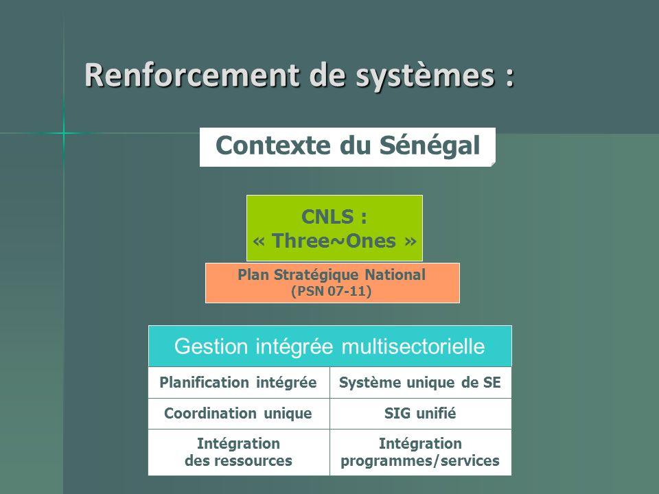 Renforcement de systèmes :