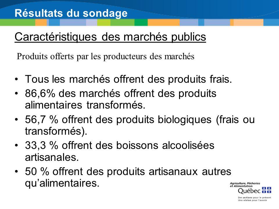 Caractéristiques des marchés publics