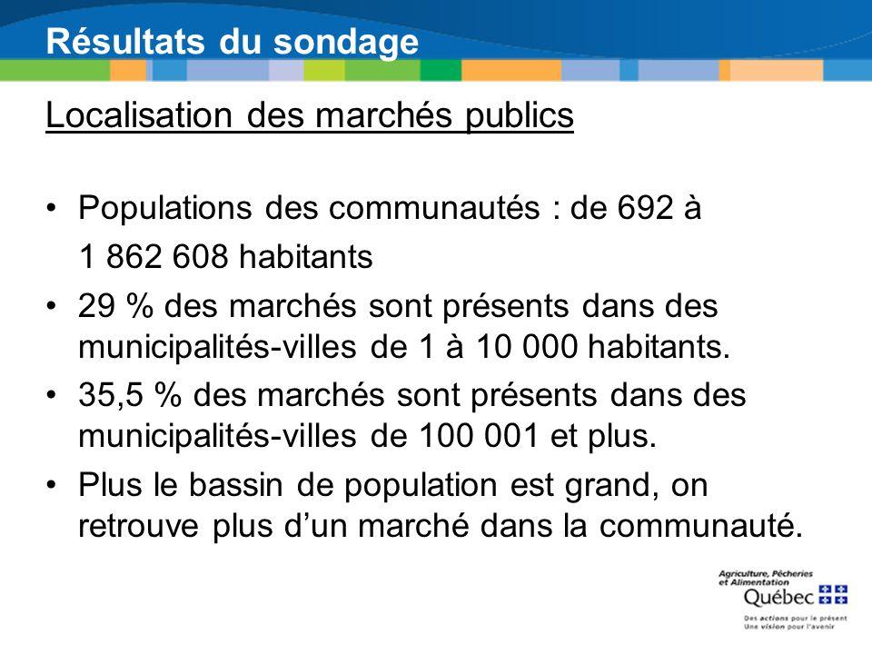 Localisation des marchés publics