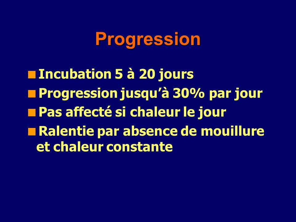 Progression Incubation 5 à 20 jours Progression jusqu'à 30% par jour