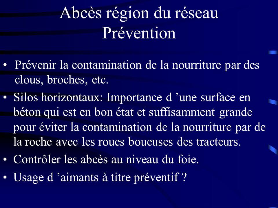 Abcès région du réseau Prévention