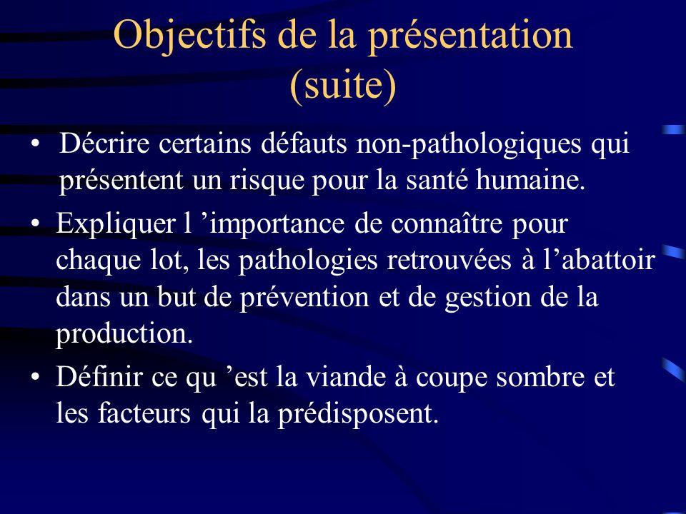 Objectifs de la présentation (suite)