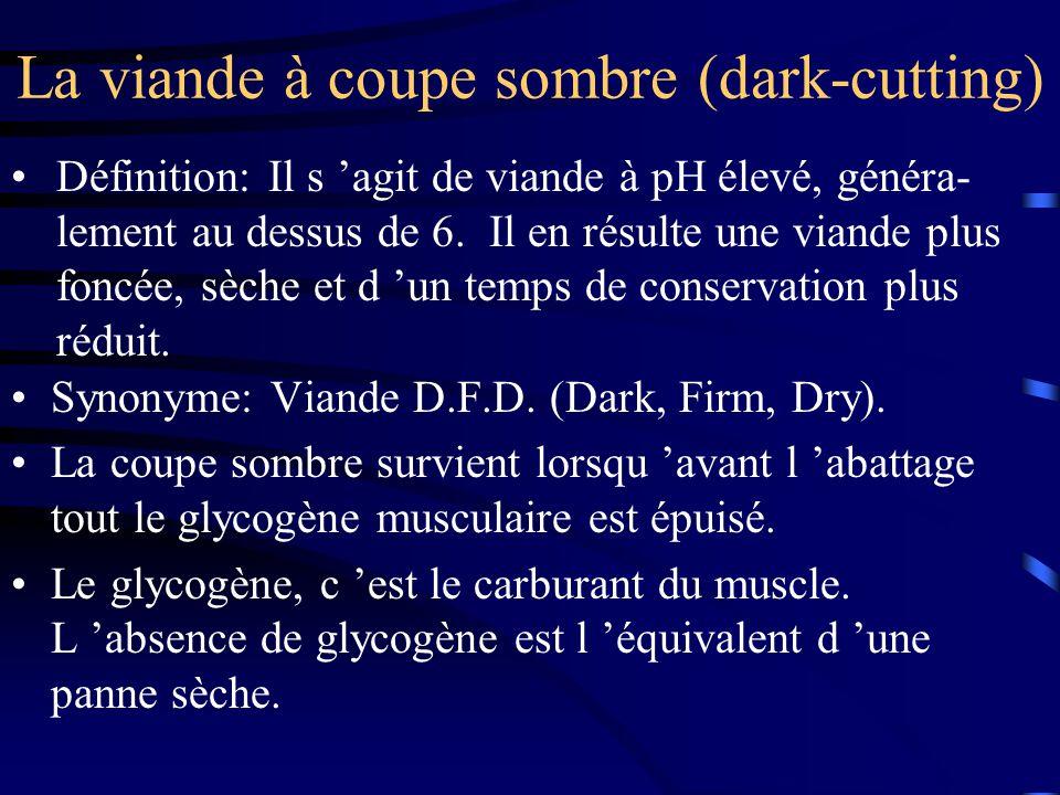 La viande à coupe sombre (dark-cutting)