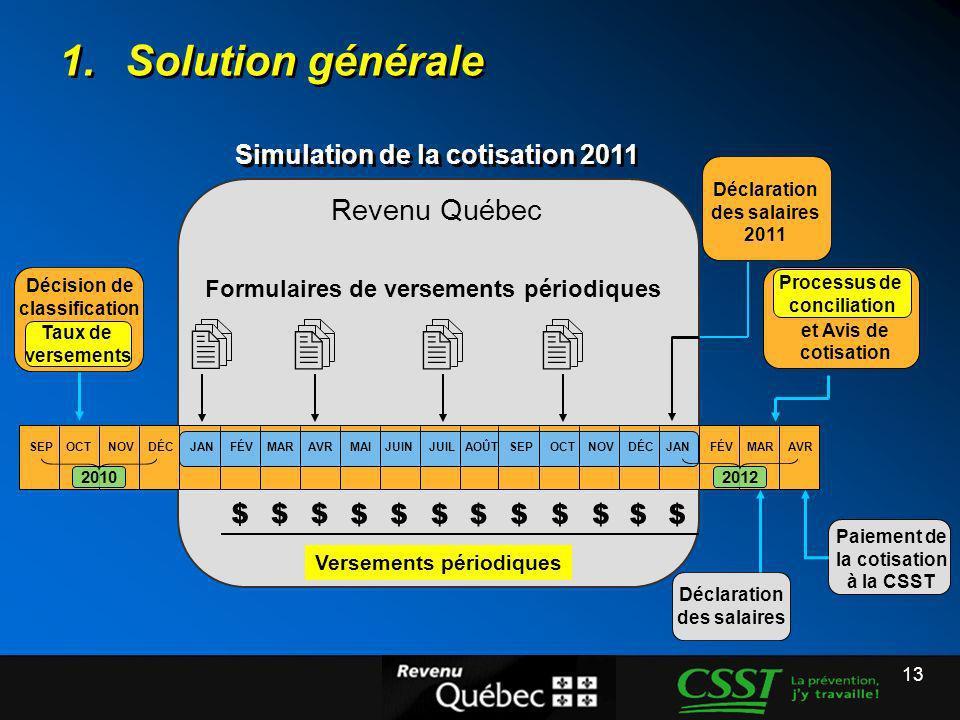2 2 2 2 $ $ $ $ $ $ $ $ $ $ $ $ 1. Solution générale Revenu Québec