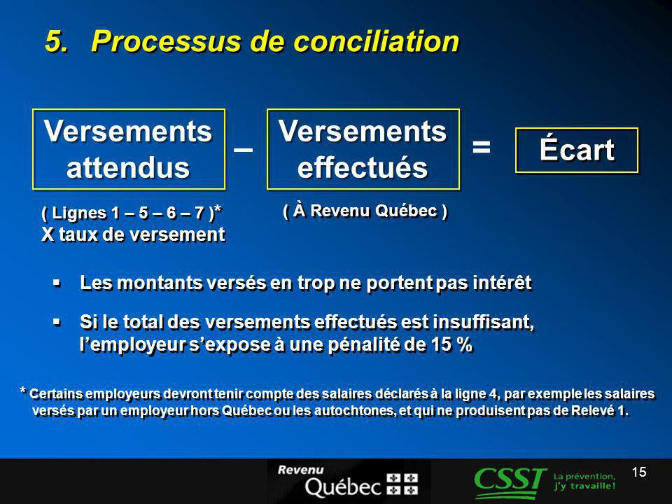 – = 5. Processus de conciliation Versements attendus