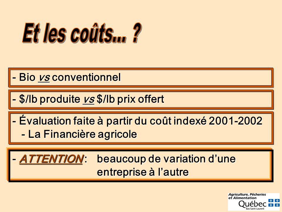 Et les coûts... - Bio vs conventionnel