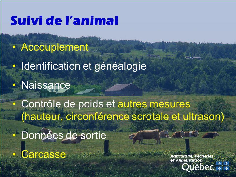 Suivi de l'animal Accouplement Identification et généalogie Naissance