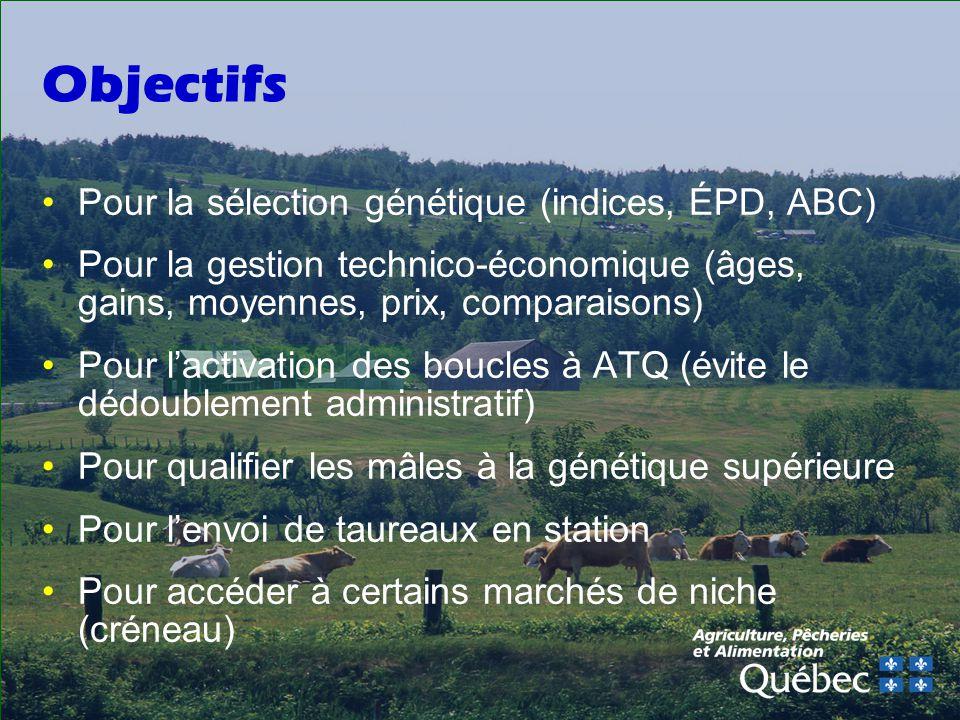 Objectifs Pour la sélection génétique (indices, ÉPD, ABC)