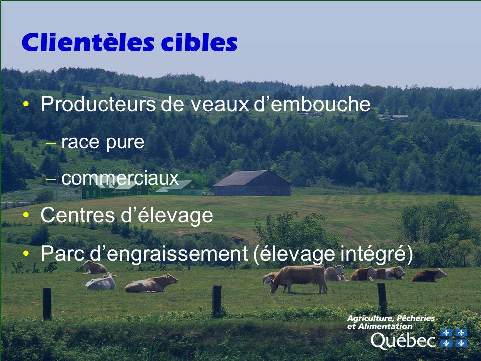 Clientèles cibles Producteurs de veaux d'embouche Centres d'élevage