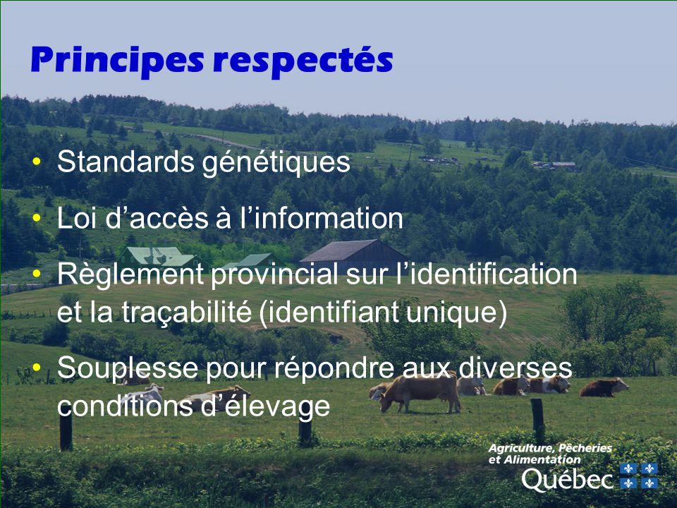 Principes respectés Standards génétiques Loi d'accès à l'information